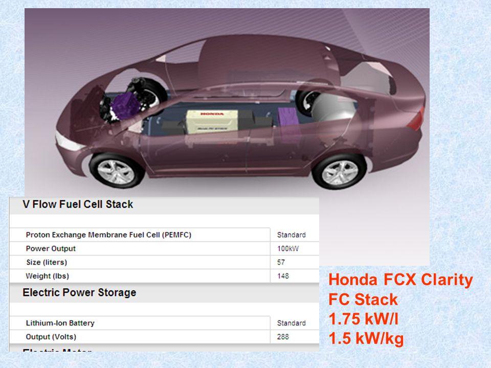 31 Honda FCX Clarity FC Stack 1.75 kW/l 1.5 kW/kg