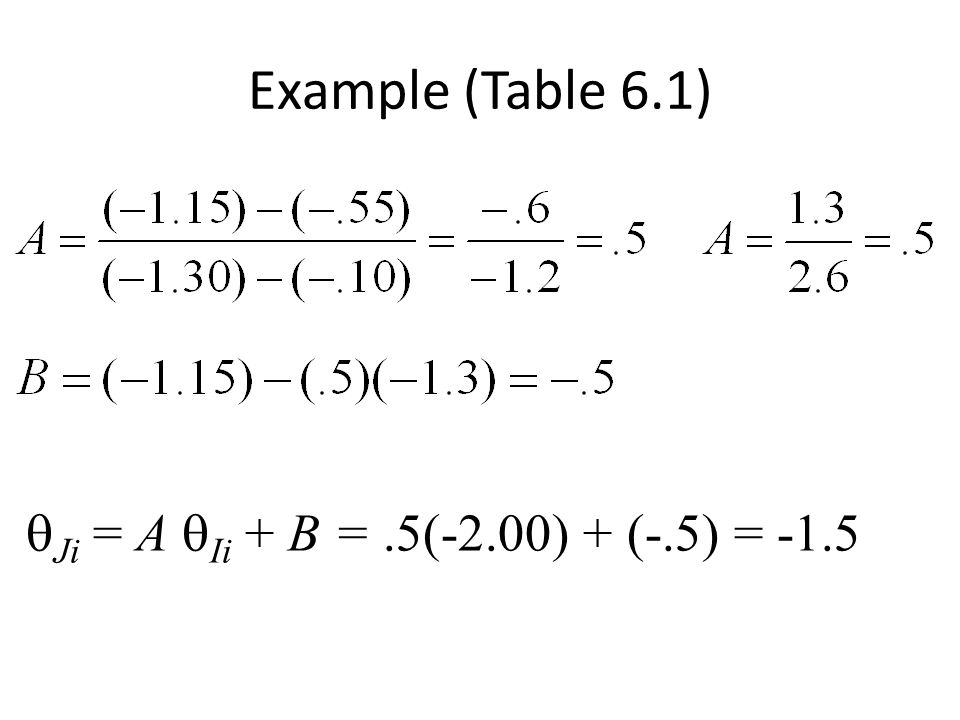 Example (Table 6.1)  Ji = A  Ii + B =.5(-2.00) + (-.5) = -1.5