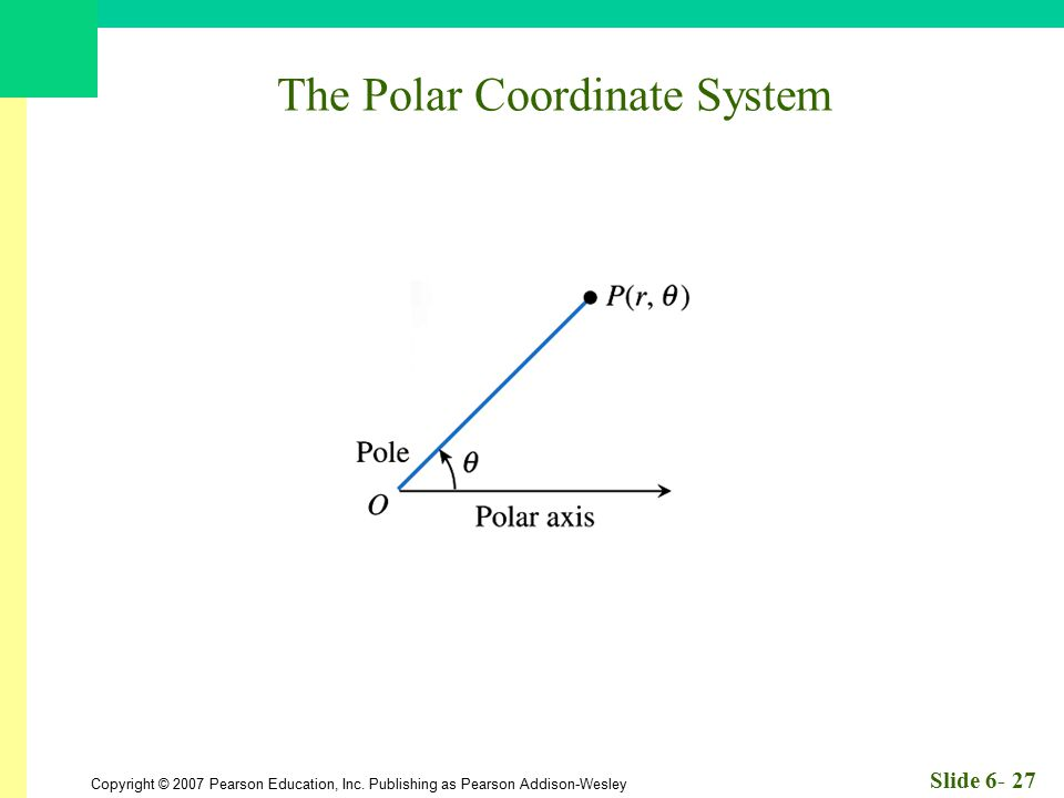 Copyright © 2007 Pearson Education, Inc. Publishing as Pearson Addison-Wesley Slide 6- 27 The Polar Coordinate System