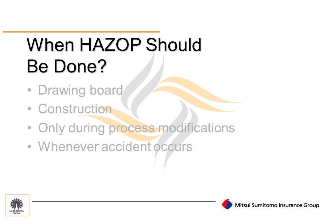 What is HAZOP.