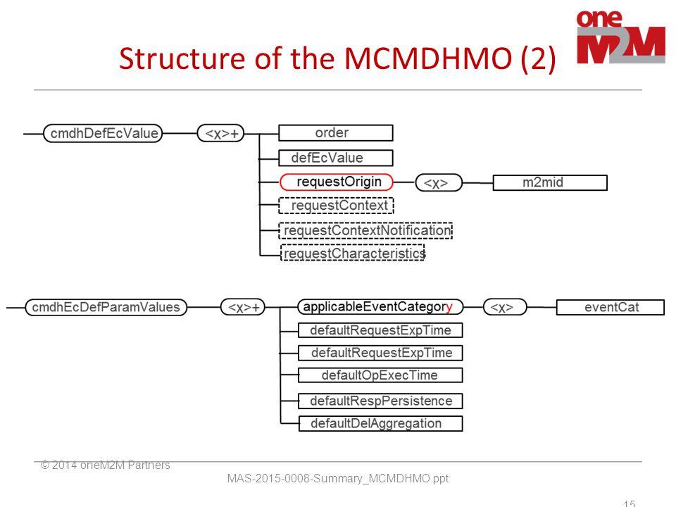 Structure of the MCMDHMO (2) © 2014 oneM2M Partners MAS-2015-0008-Summary_MCMDHMO.ppt 15