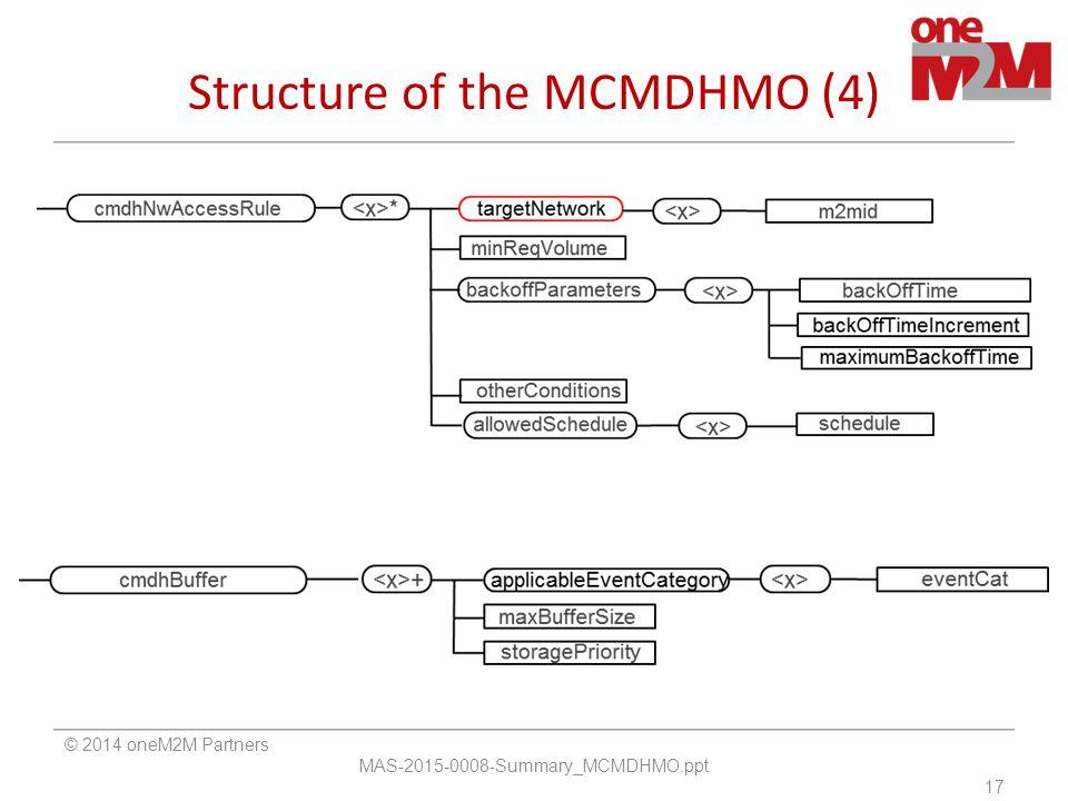 Structure of the MCMDHMO (4) © 2014 oneM2M Partners MAS-2015-0008-Summary_MCMDHMO.ppt 17