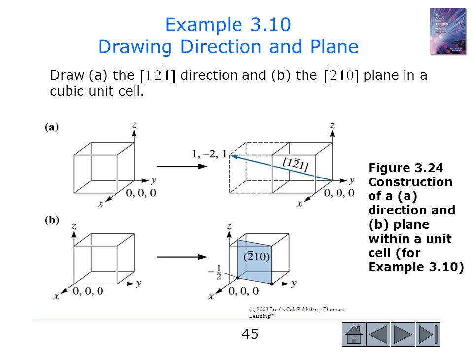 45 Example 3.10 Drawing Direction and Plane Draw (a) the direction and (b) the plane in a cubic unit cell. (c) 2003 Brooks/Cole Publishing / Thomson L