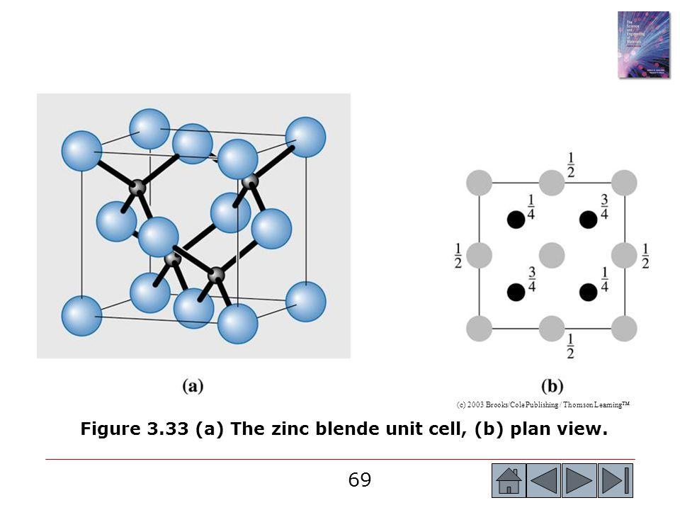 69 (c) 2003 Brooks/Cole Publishing / Thomson Learning™ Figure 3.33 (a) The zinc blende unit cell, (b) plan view.