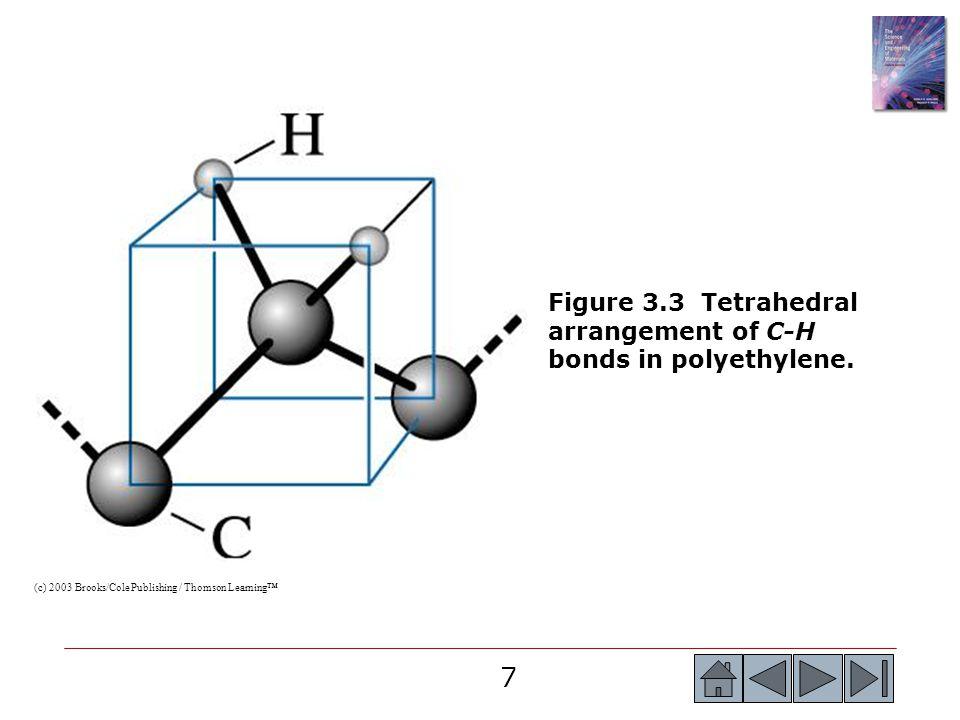 7 (c) 2003 Brooks/Cole Publishing / Thomson Learning™ Figure 3.3 Tetrahedral arrangement of C-H bonds in polyethylene.
