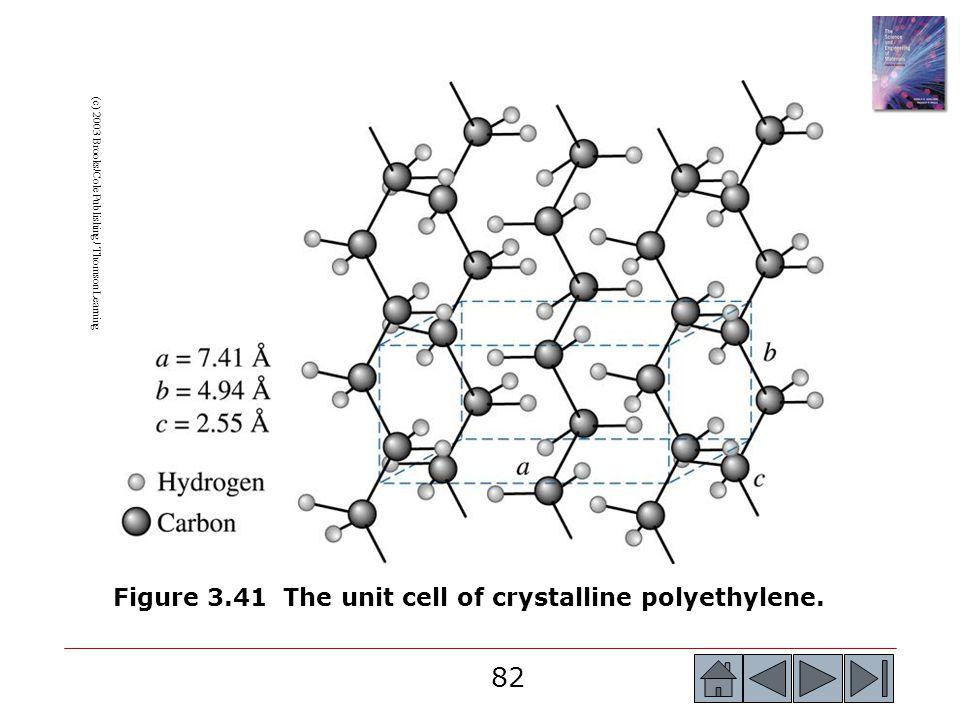 82 (c) 2003 Brooks/Cole Publishing / Thomson Learning Figure 3.41 The unit cell of crystalline polyethylene.