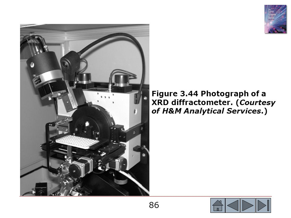 86 Figure 3.44 Photograph of a XRD diffractometer. (Courtesy of H&M Analytical Services.)