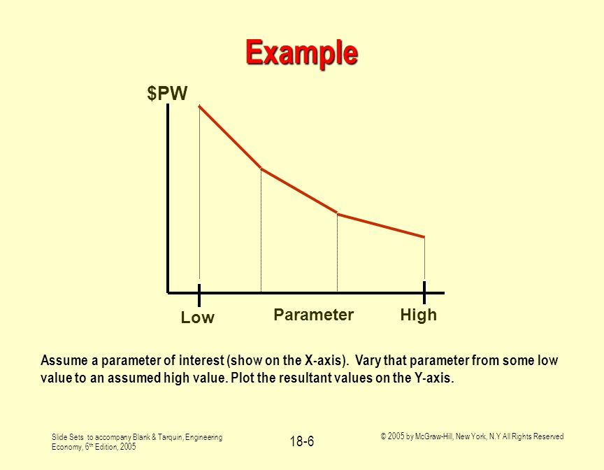 Slide Sets to accompany Blank & Tarquin, Engineering Economy, 6 th Edition, 2005 © 2005 by McGraw-Hill, New York, N.Y All Rights Reserved 18-6 Example Low High $PW Parameter Assume a parameter of interest (show on the X-axis).
