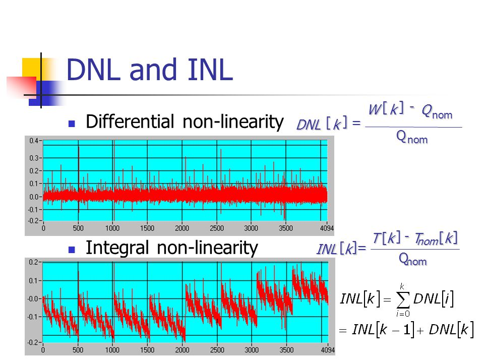 DNL and INL Differential non-linearity Integral non-linearity [ ] []nom nom Q QkW kDNL - = [ ] [][ ] nom nom Q kTkT kINL - =