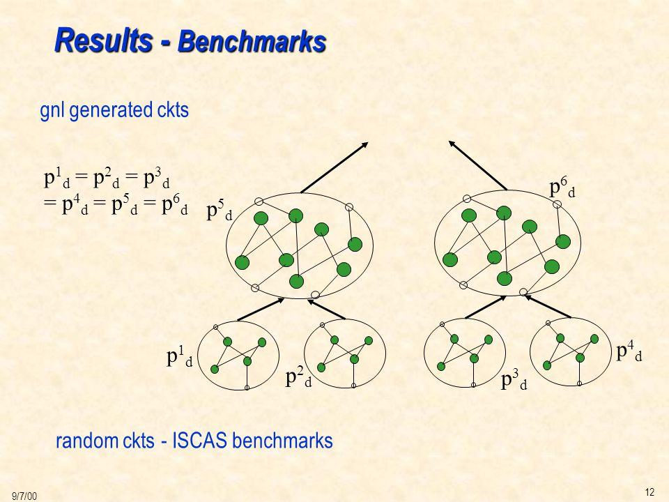 12 9/7/00 Results - Benchmarks gnl generated ckts random ckts - ISCAS benchmarks p1dp1d p2dp2d p3dp3d p4dp4d p5dp5d p6dp6d p 1 d = p 2 d = p 3 d = p 4 d = p 5 d = p 6 d