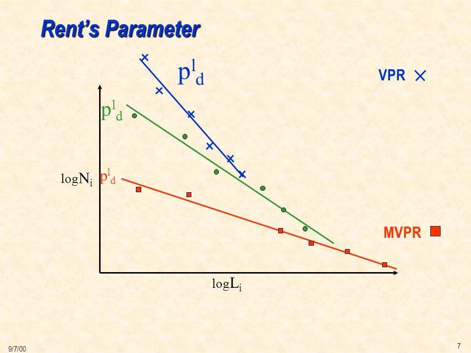 7 9/7/00 Rent's Parameter log N i log L i pldpld pldpld VPR pldpld MVPR