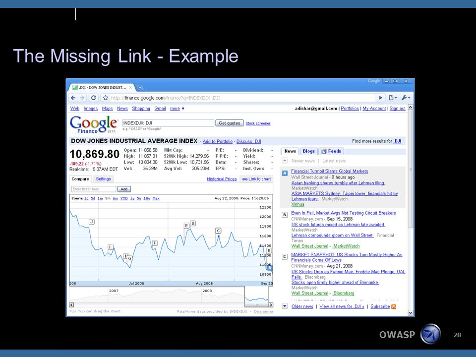 OWASP 28 The Missing Link - Example