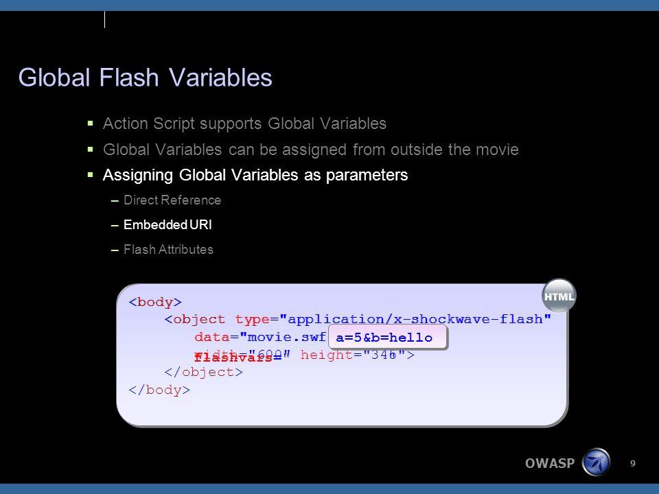 OWASP 20 Cross-Site Scripting through Flash (Example)