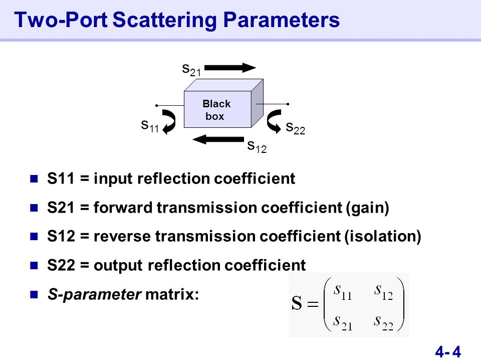 74- Two-Port Scattering Parameters This is an Instructor Guide page! Switch to Notes view.