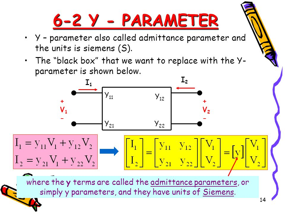 14 6-2 Y - PARAMETER Y – parameter also called admittance parameter and the units is siemens (S).
