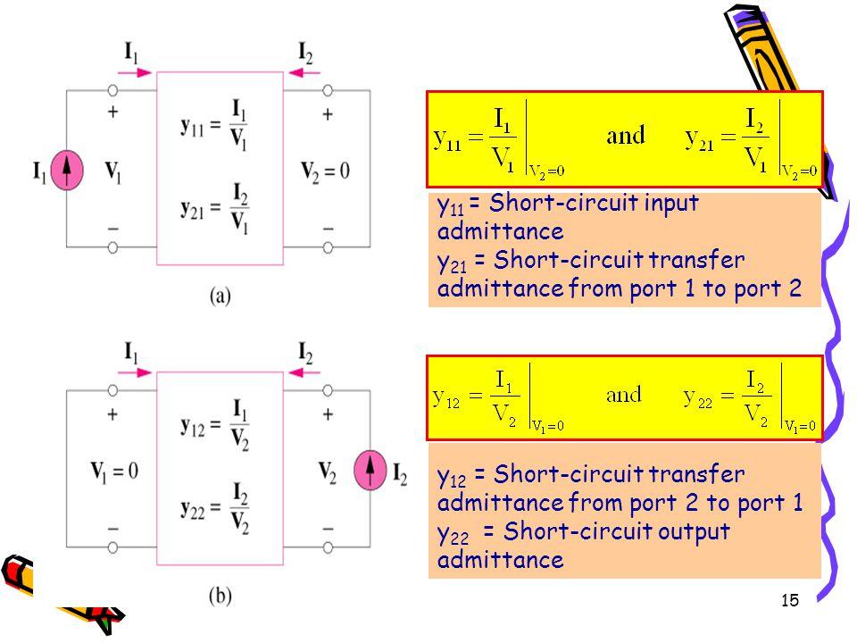 15 y 11 = Short-circuit input admittance y 21 = Short-circuit transfer admittance from port 1 to port 2 y 12 = Short-circuit transfer admittance from port 2 to port 1 y 22 = Short-circuit output admittance