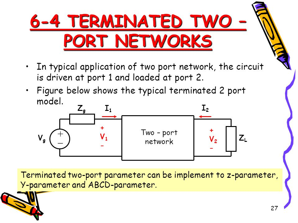 27 6-4 TERMINATED TWO – PORT NETWORKS In typical application of two port network, the circuit is driven at port 1 and loaded at port 2.