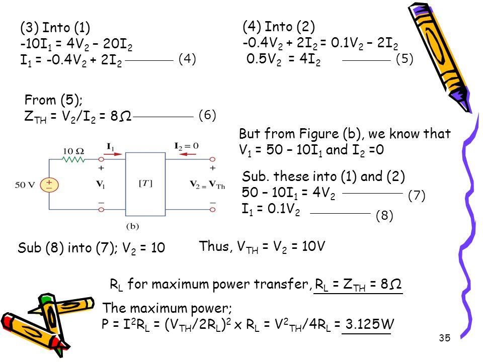 35 (4)(5) (6) (3) Into (1) -10I 1 = 4V 2 – 20I 2 I 1 = -0.4V 2 + 2I 2 (4) Into (2) -0.4V 2 + 2I 2 = 0.1V 2 – 2I 2 0.5V 2 = 4I 2 From (5); Z TH = V 2 /I 2 = 8Ω But from Figure (b), we know that V 1 = 50 – 10I 1 and I 2 =0 Sub.
