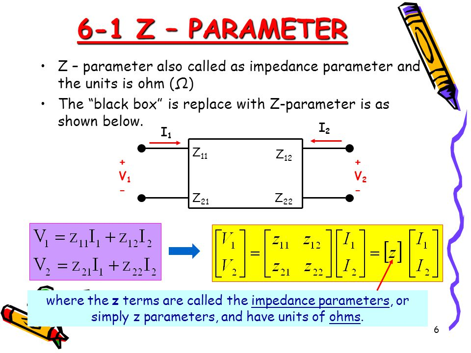 6 6-1 Z – PARAMETER Z – parameter also called as impedance parameter and the units is ohm (Ω) The black box is replace with Z-parameter is as shown below.