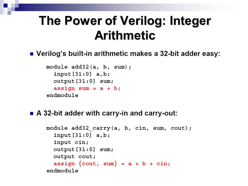 Dangers of Verilog: Incomplete Specification