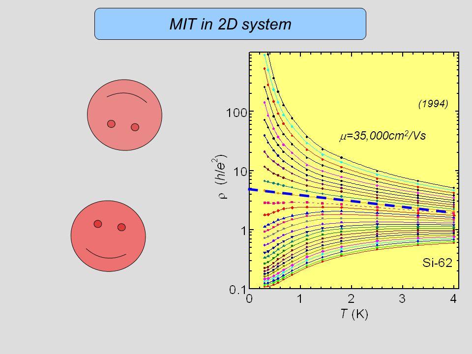  =35,000cm 2 /Vs MIT in 2D system (1994)