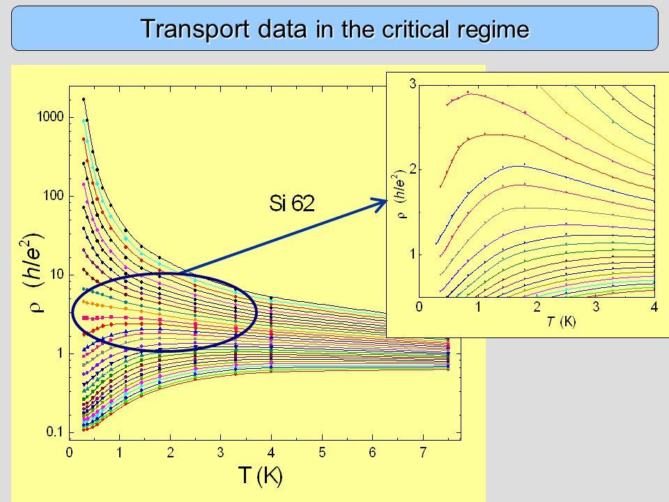 Transport data in the critical regime