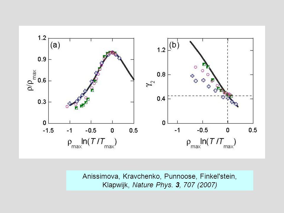 Anissimova, Kravchenko, Punnoose, Finkel stein, Klapwijk, Nature Phys. 3, 707 (2007)