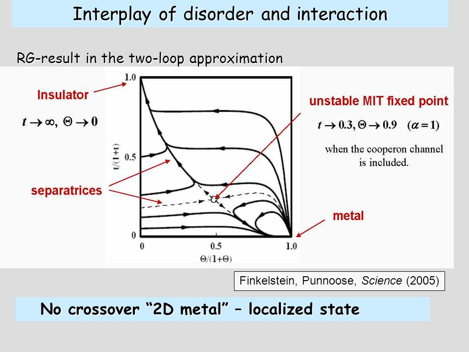Interplay of disorder and interaction No crossover 2D metal – localized state No crossover 2D metal – localized state RG-result in the two-loop approximation Finkelstein, Punnoose, Science (2005)