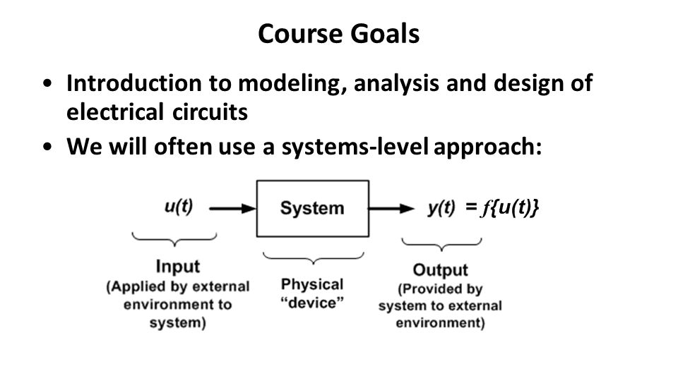 What are modeling, analysis and design.