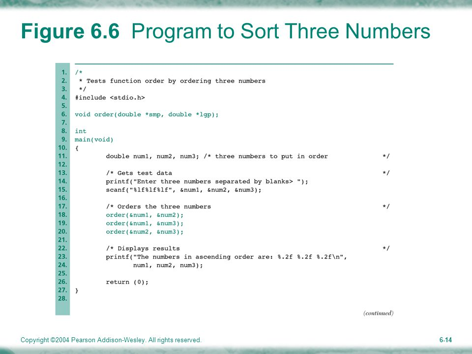 Copyright ©2004 Pearson Addison-Wesley. All rights reserved.6-14 Figure 6.6 Program to Sort Three Numbers
