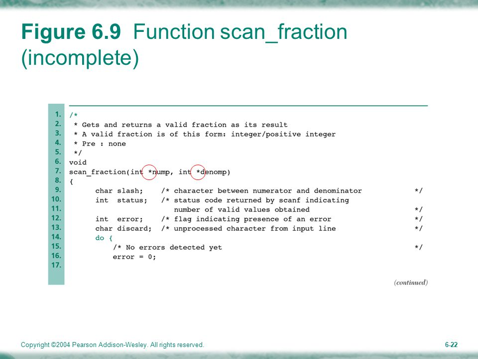 Copyright ©2004 Pearson Addison-Wesley. All rights reserved.6-22 Figure 6.9 Function scan_fraction (incomplete)