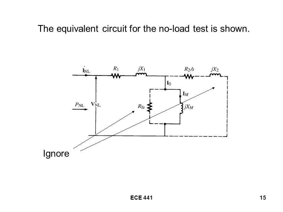 ECE 44115 The equivalent circuit for the no-load test is shown. Ignore