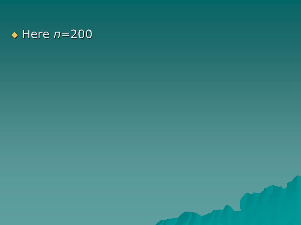  Here n=200