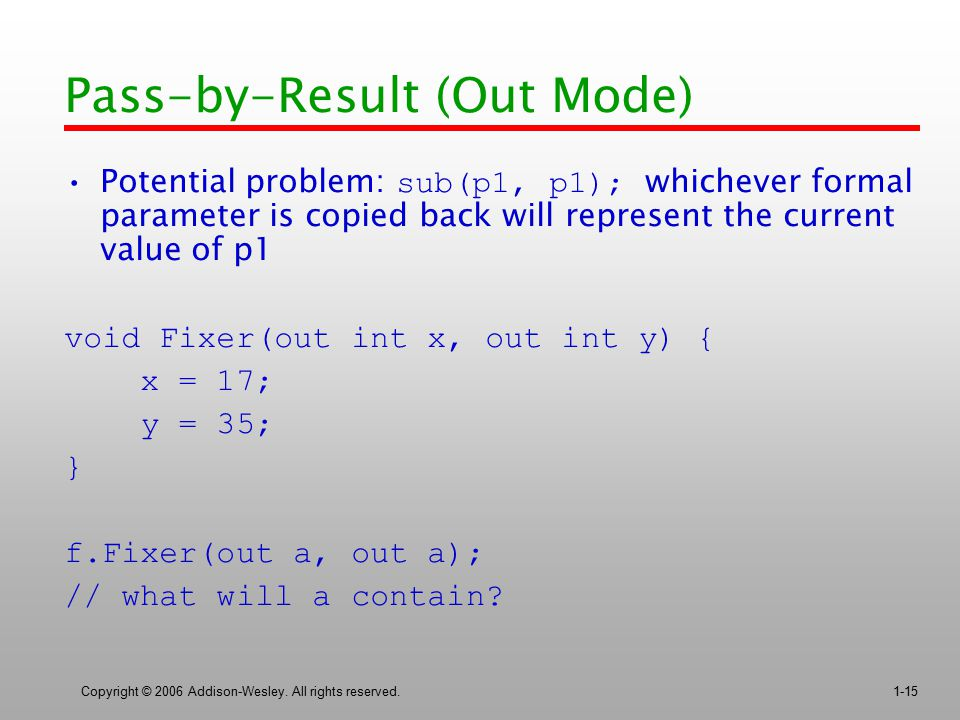 Copyright © 2006 Addison-Wesley. All rights reserved.1-15 Pass-by-Result (Out Mode) Potential problem: sub(p1, p1); whichever formal parameter is copi
