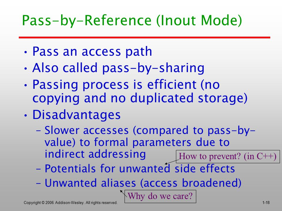 Copyright © 2006 Addison-Wesley. All rights reserved.1-18 Pass-by-Reference (Inout Mode) Pass an access path Also called pass-by-sharing Passing proce