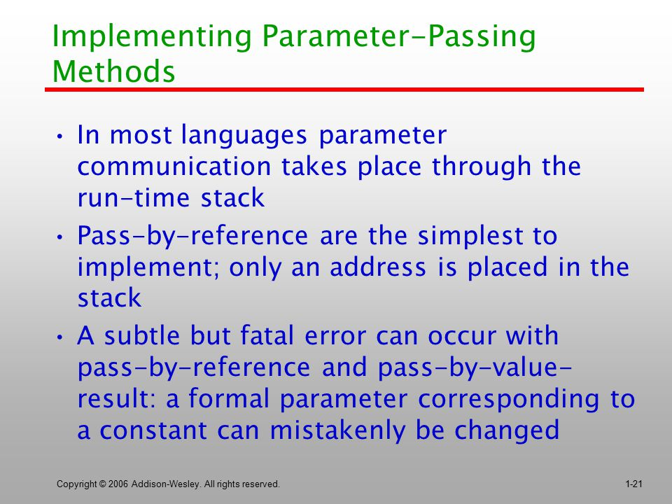 Copyright © 2006 Addison-Wesley. All rights reserved.1-21 Implementing Parameter-Passing Methods In most languages parameter communication takes place