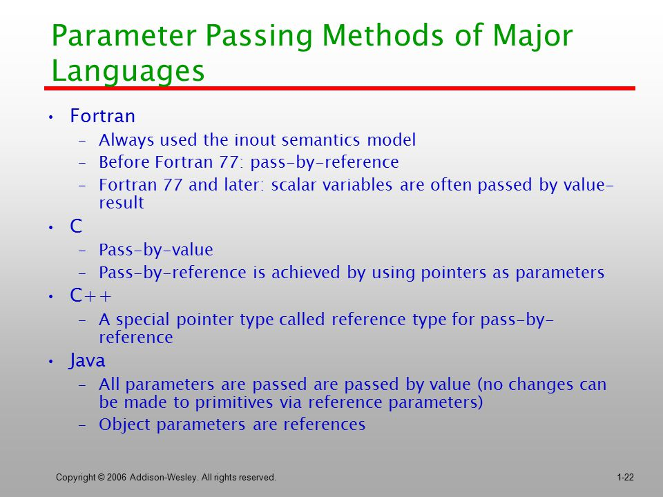 Copyright © 2006 Addison-Wesley. All rights reserved.1-22 Parameter Passing Methods of Major Languages Fortran –Always used the inout semantics model