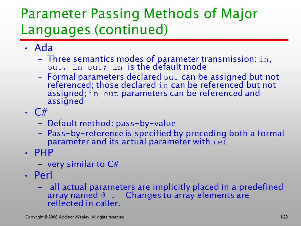 Copyright © 2006 Addison-Wesley. All rights reserved.1-23 Parameter Passing Methods of Major Languages (continued) Ada –Three semantics modes of param