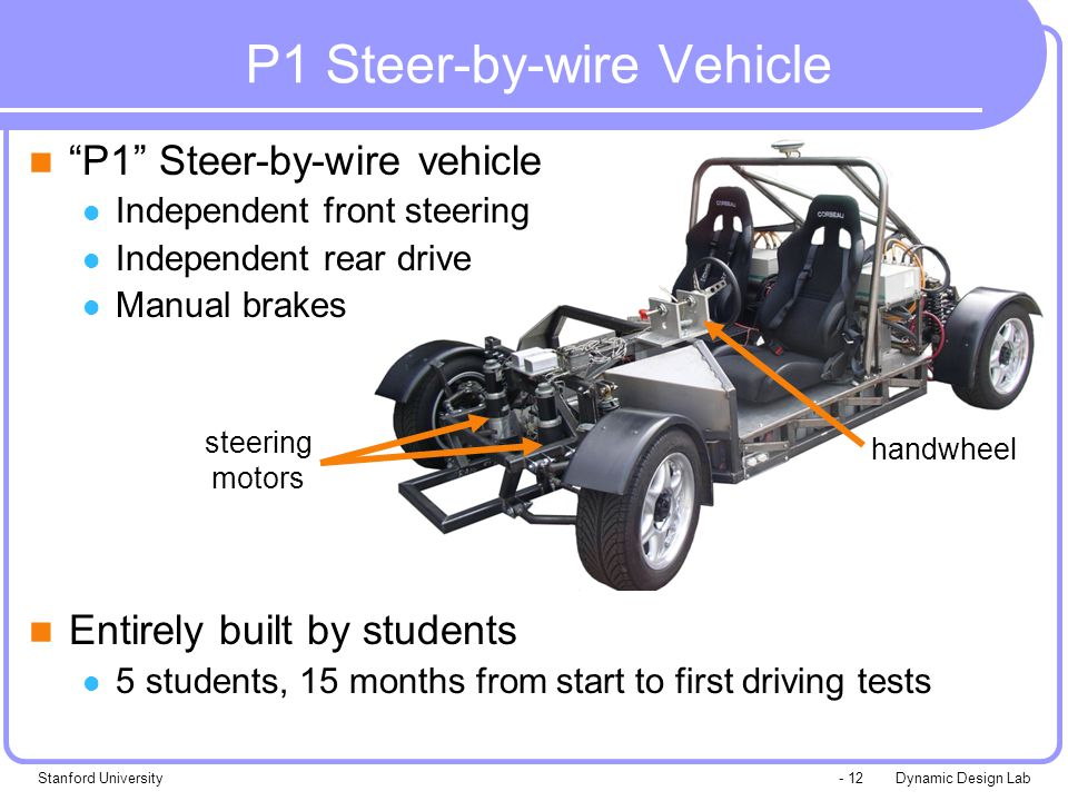 Dynamic Design LabStanford University- 12 P1 Steer-by-wire Vehicle P1 Steer-by-wire vehicle Independent front steering Independent rear drive Manual brakes Entirely built by students 5 students, 15 months from start to first driving tests steering motors handwheel