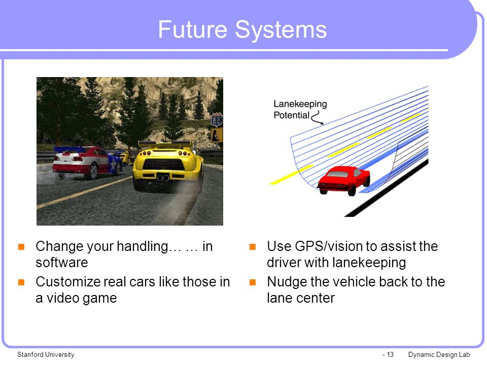 Dynamic Design LabStanford University- 13 Future Systems Change your handling… … in software Customize real cars like those in a video game Use GPS/vi