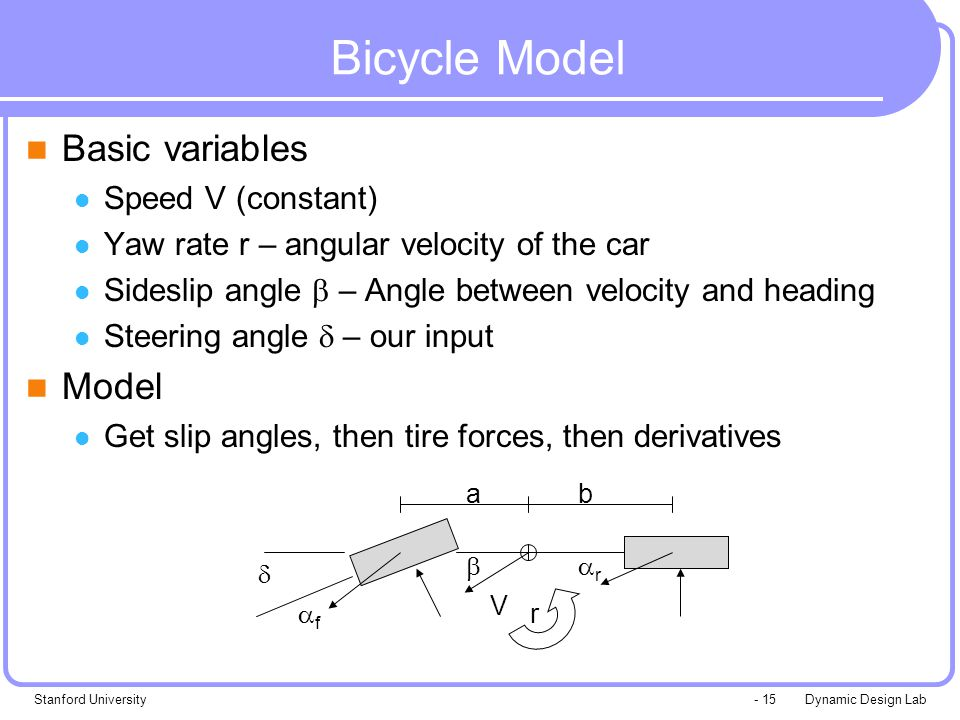 Dynamic Design LabStanford University- 15 Bicycle Model Basic variables Speed V (constant) Yaw rate r – angular velocity of the car Sideslip angle  – Angle between velocity and heading Steering angle  – our input Model Get slip angles, then tire forces, then derivatives ff rr   V ba r