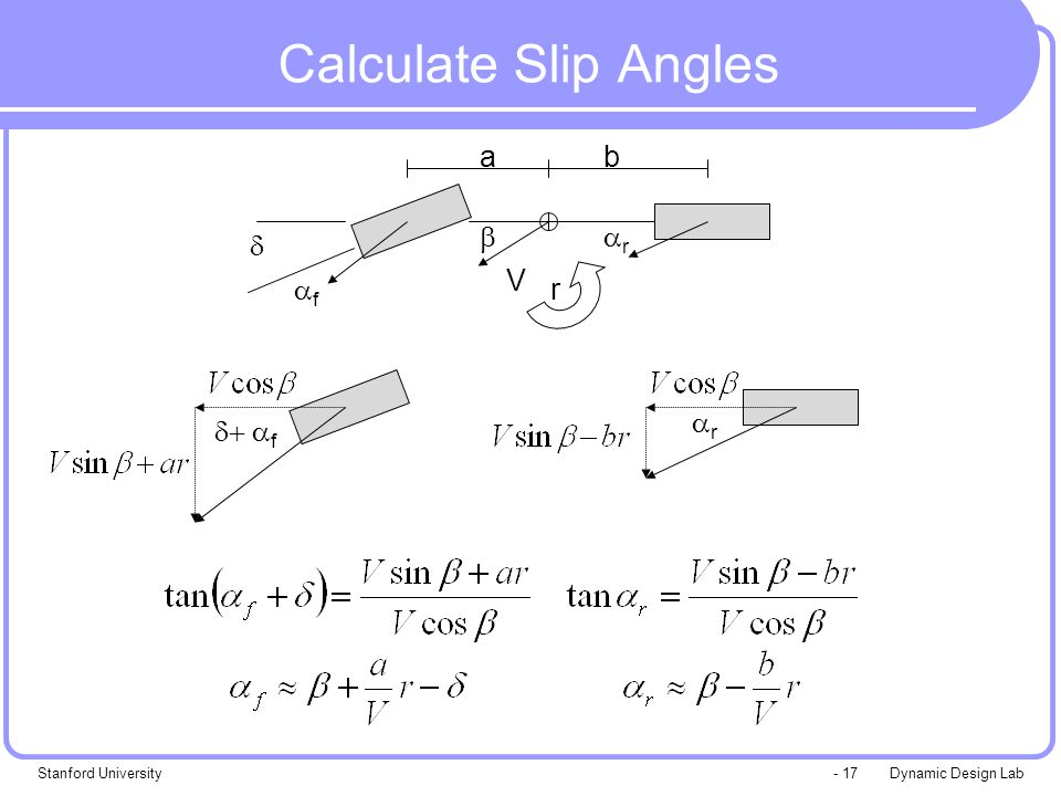 Dynamic Design LabStanford University- 17 Calculate Slip Angles ff rr   V ba r  f rr
