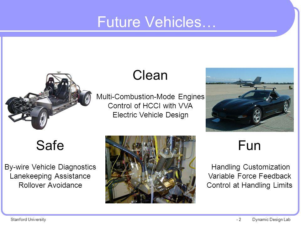 Dynamic Design LabStanford University- 2 Future Vehicles… Safe By-wire Vehicle Diagnostics Lanekeeping Assistance Rollover Avoidance Fun Handling Cust