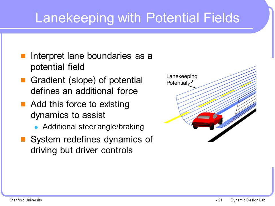 Dynamic Design LabStanford University- 21 Lanekeeping with Potential Fields Interpret lane boundaries as a potential field Gradient (slope) of potenti