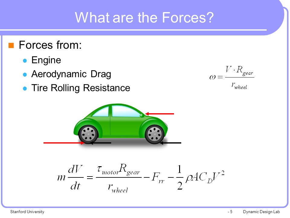 Dynamic Design LabStanford University- 5 What are the Forces.
