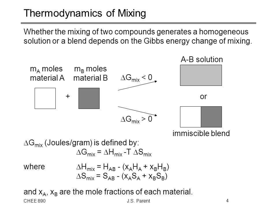 CHEE 890J.S. Parent4 Thermodynamics of Mixing Whether the mixing of two compounds generates a homogeneous solution or a blend depends on the Gibbs ene