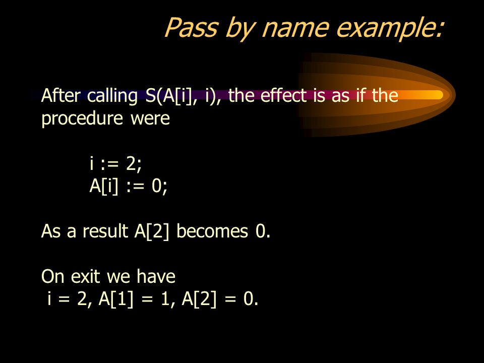 Pass by name example: After calling S(A[i], i), the effect is as if the procedure were i := 2; A[i] := 0; As a result A[2] becomes 0.