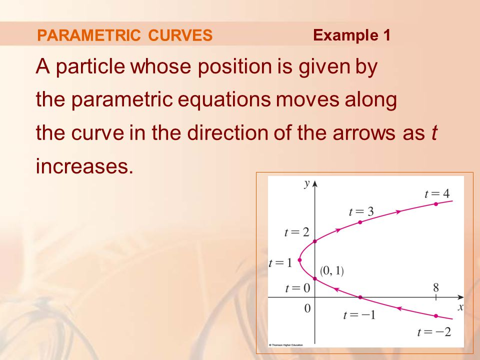 A particle whose position is given by the parametric equations moves along the curve in the direction of the arrows as t increases.