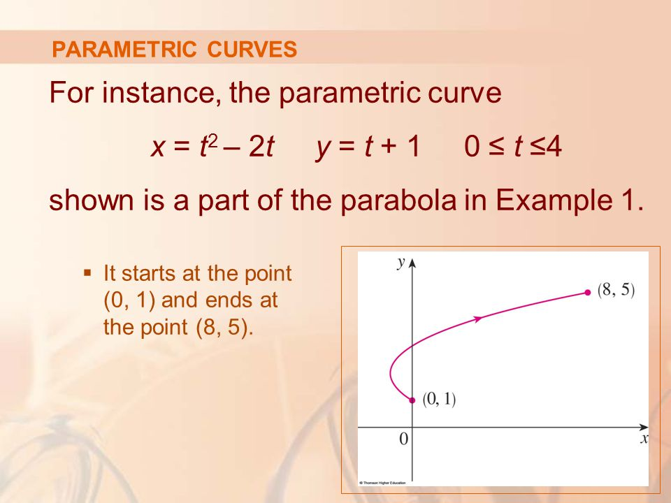For instance, the parametric curve x = t 2 – 2t y = t + 1 0 ≤ t ≤4 shown is a part of the parabola in Example 1.