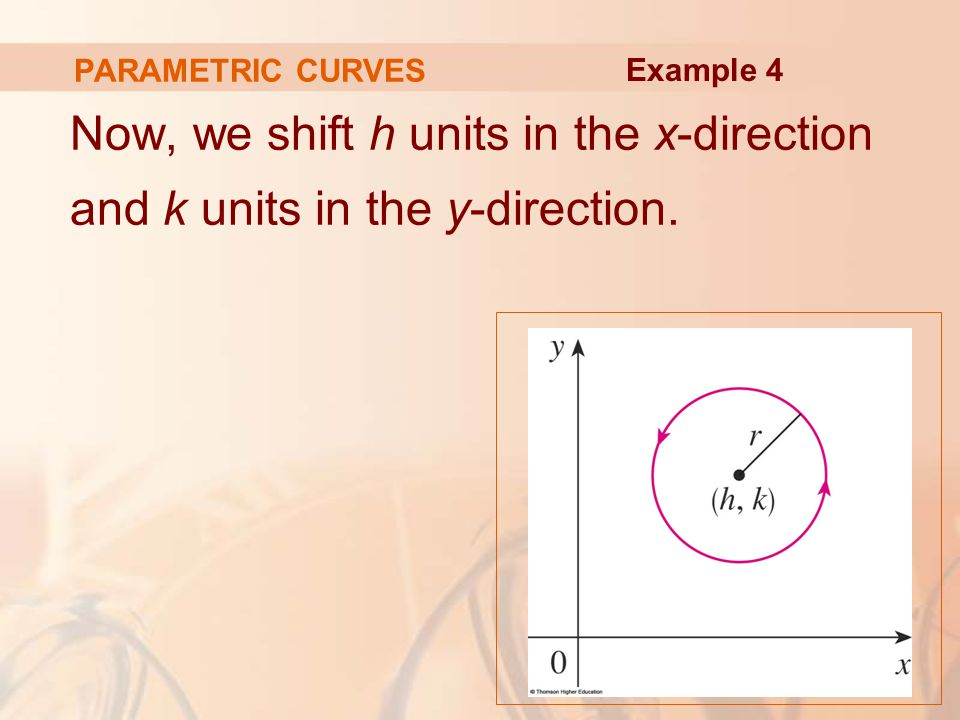 Now, we shift h units in the x-direction and k units in the y-direction.
